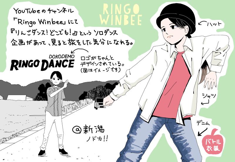 3_ringo