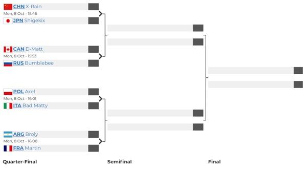 ブエノスアイレスユースオリンピックのブレイクダンス種目男子決勝トーナメント